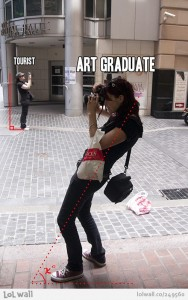 difference entre touriste et etudiante en art qui prend une photo comment prendre photo